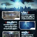 #ประกาศเตือน #ฉบับ1 ภัยคุกคาม ปกคลุมฟากฟ้า ทั่วโลก มนุษยชาติจงระวัง! Beyond Skyline