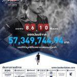 #ก้าวคนละก้าว วันที่ 2 พย 60 รวมระยะทาง 86.1 กม 57.349ล้านบาท
